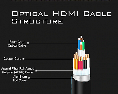 KABEL HDMI fibel Cable 50M