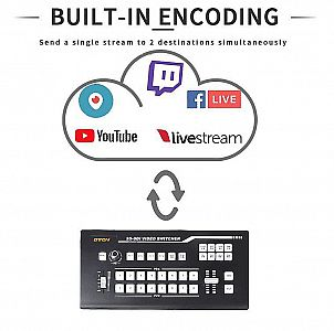 SE30 Multi format HD Video Switcher with multiview, Encoding, Decoding, Recording